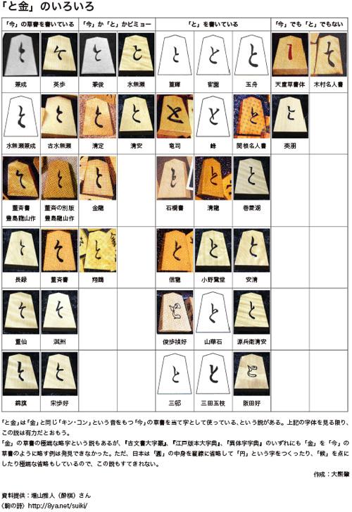 tokin-hyou-s.jpg